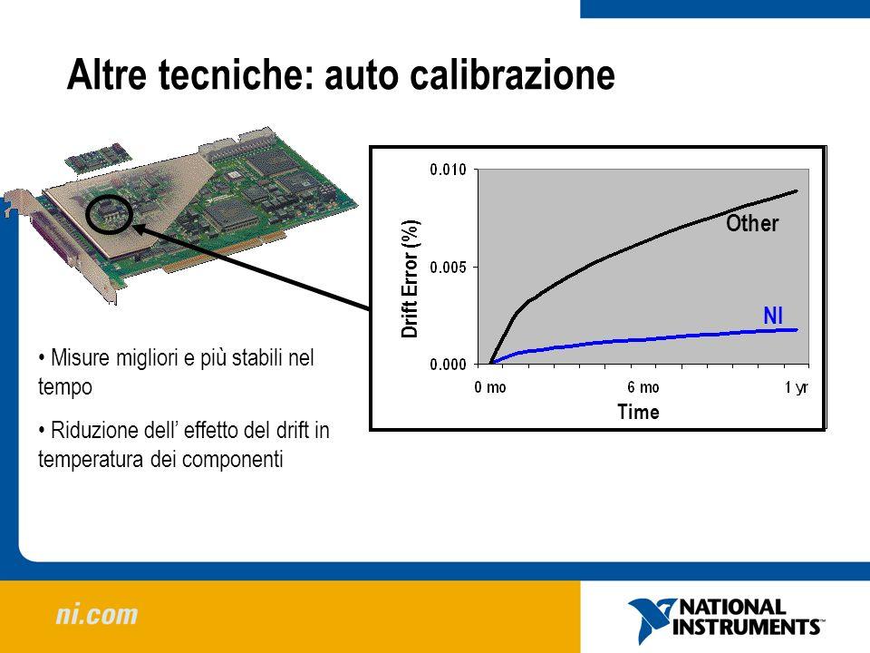 Altre tecniche: auto calibrazione