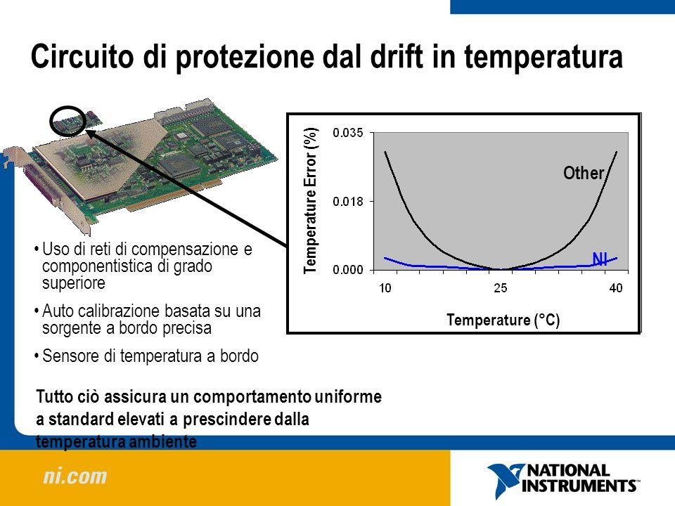 Circuito di protezione dal drift in temperatura