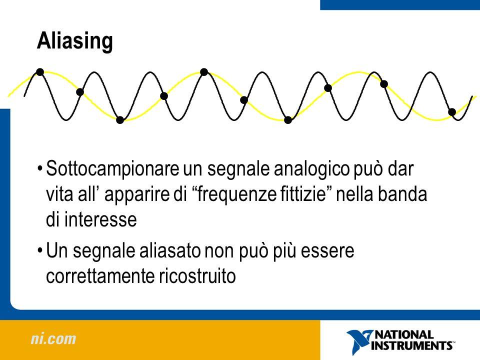 Aliasing Sottocampionare un segnale analogico può dar vita all' apparire di frequenze fittizie nella banda di interesse.