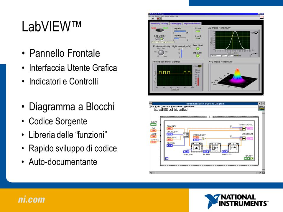 LabVIEW™ Pannello Frontale Diagramma a Blocchi