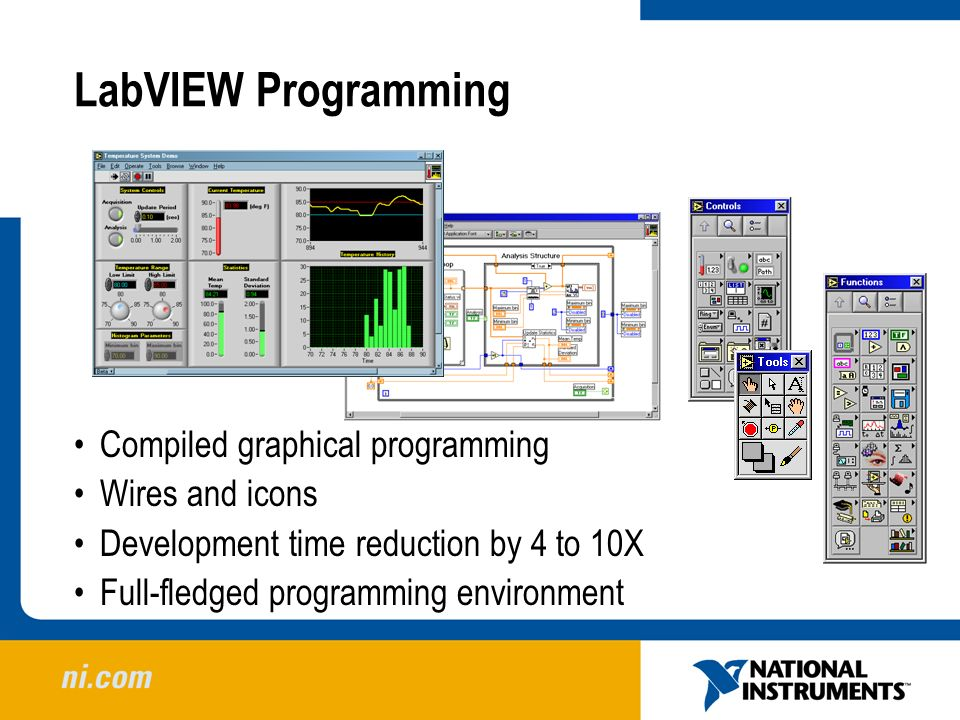 LabVIEW Programming Compiled graphical programming Wires and icons