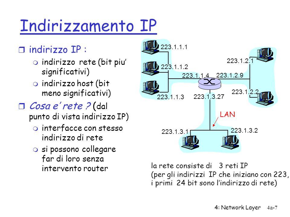 Indirizzamento IP indirizzo IP :