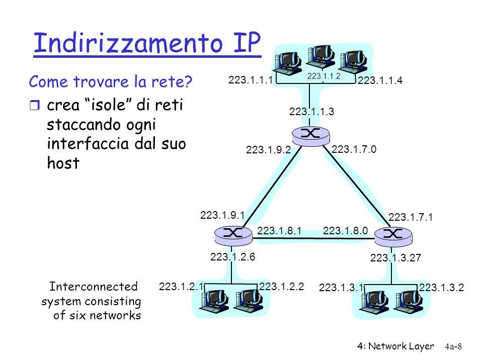 Indirizzamento IP Come trovare la rete