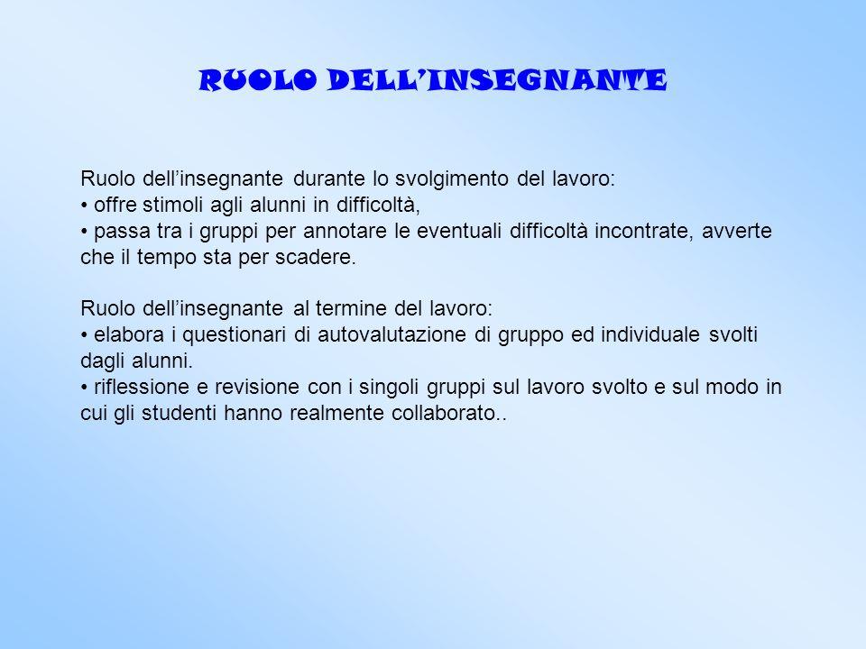 RUOLO DELL'INSEGNANTE