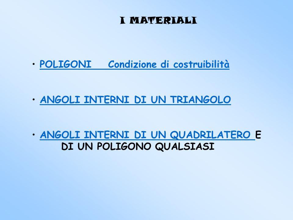 I MATERIALI POLIGONI Condizione di costruibilità.