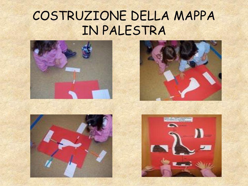 COSTRUZIONE DELLA MAPPA IN PALESTRA