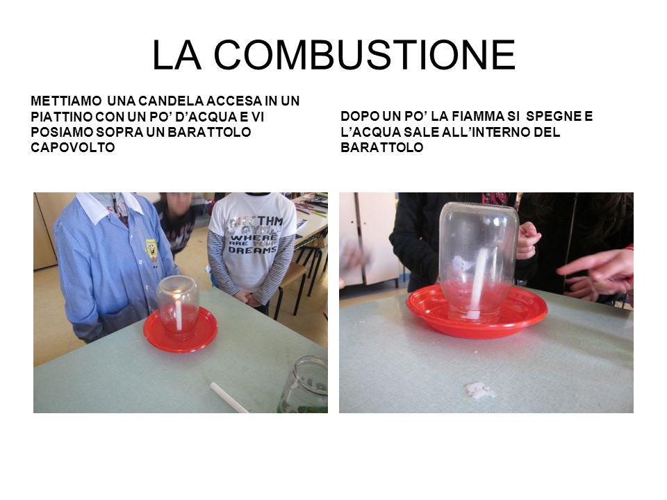 LA COMBUSTIONE DOPO UN PO' LA FIAMMA SI SPEGNE E L'ACQUA SALE ALL'INTERNO DEL BARATTOLO.