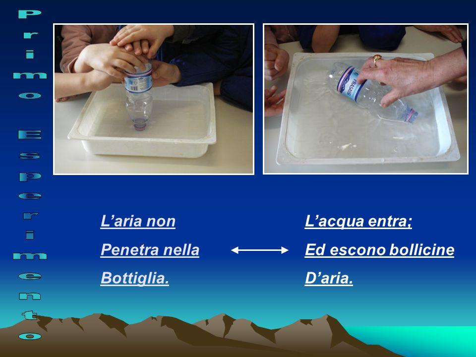 Primo Esperimento L'aria non Penetra nella Bottiglia. L'acqua entra;