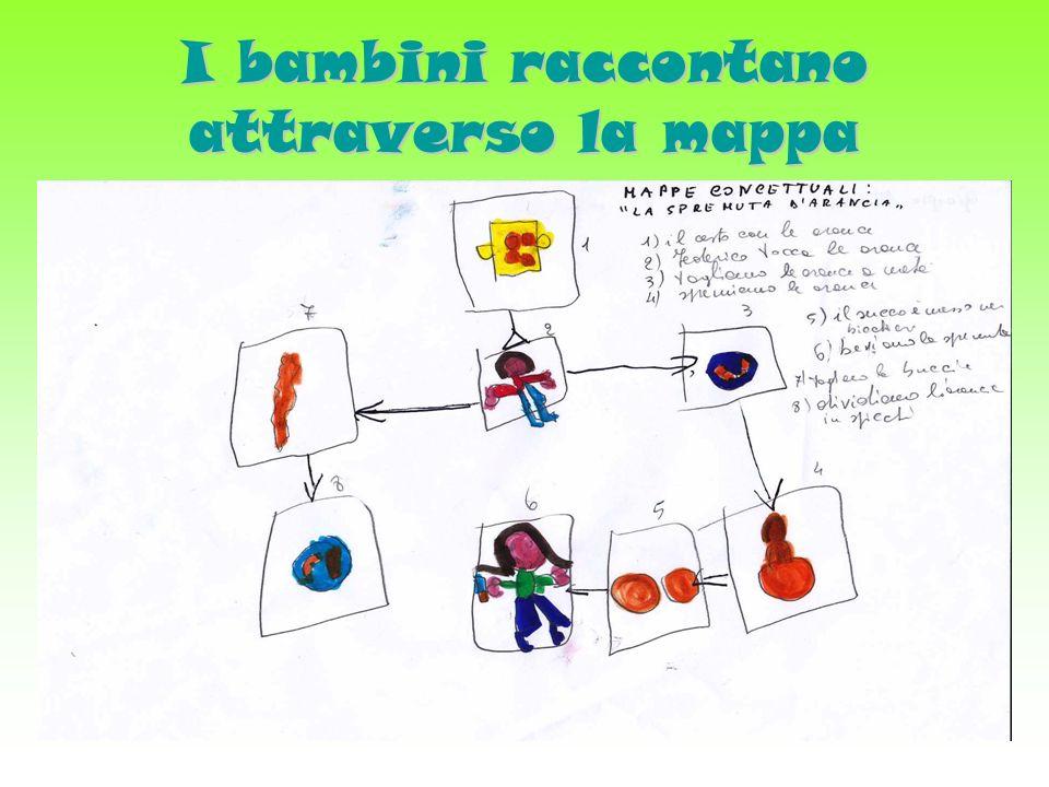 I bambini raccontano attraverso la mappa