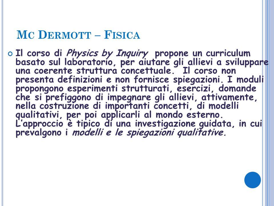 Mc Dermott – Fisica