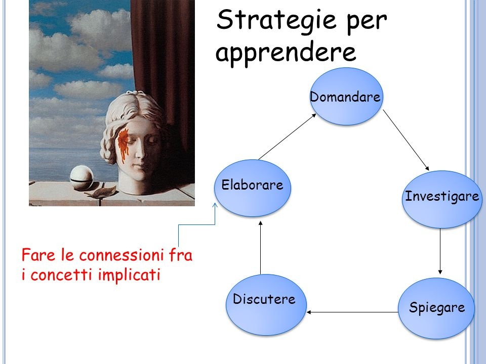 Strategie per apprendere