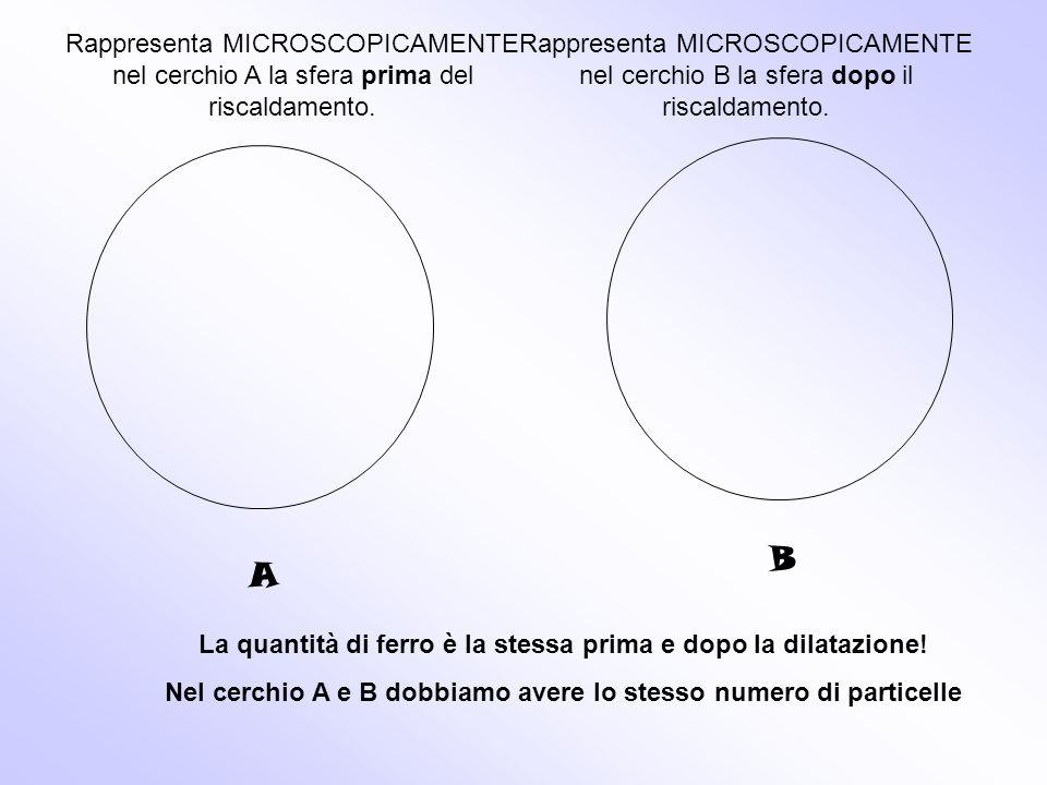 Rappresenta MICROSCOPICAMENTE nel cerchio A la sfera prima del riscaldamento.