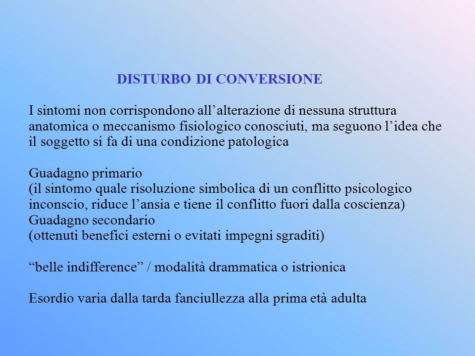 DISTURBO DI CONVERSIONE