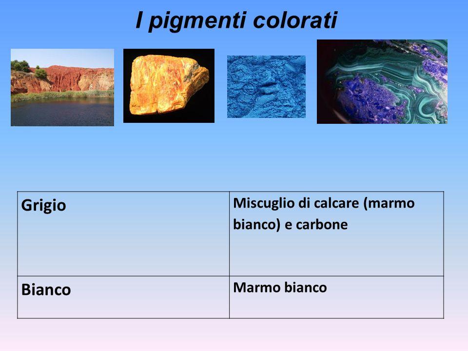 I pigmenti colorati Grigio Bianco