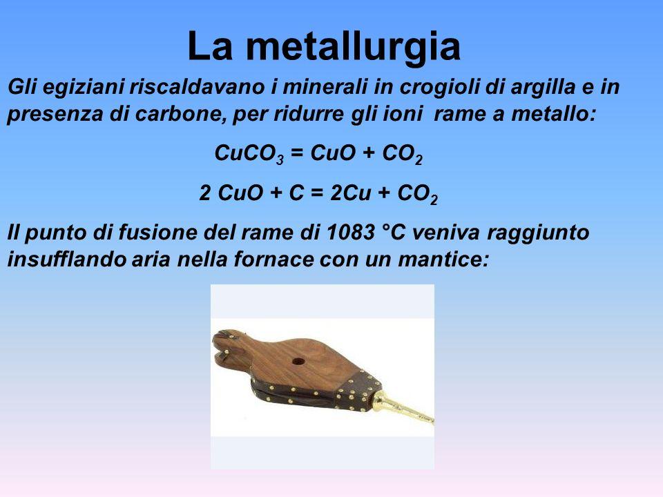 La metallurgia Gli egiziani riscaldavano i minerali in crogioli di argilla e in presenza di carbone, per ridurre gli ioni rame a metallo: