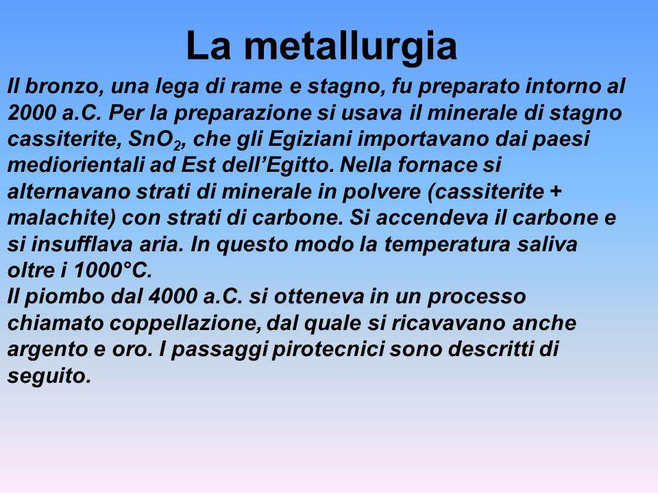 La metallurgia