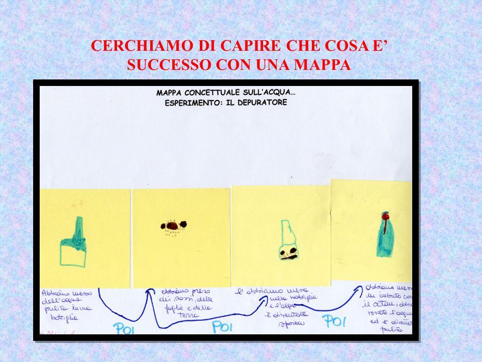 CERCHIAMO DI CAPIRE CHE COSA E' SUCCESSO CON UNA MAPPA