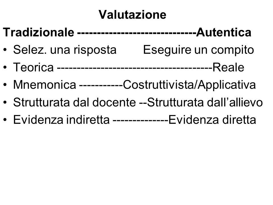 Valutazione Tradizionale ------------------------------Autentica. Selez. una risposta Eseguire un compito.