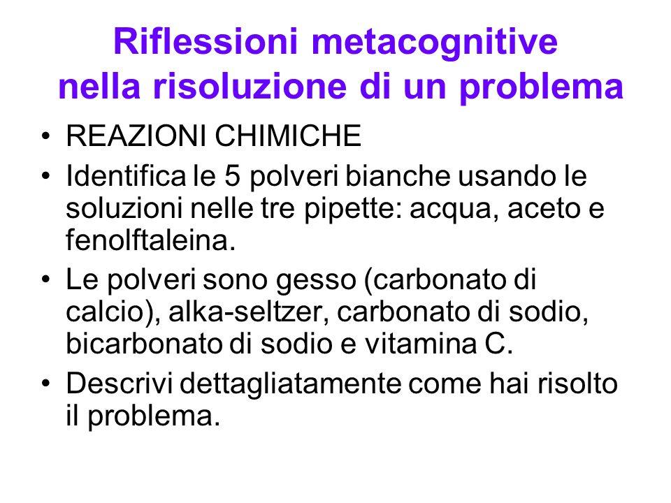 Riflessioni metacognitive nella risoluzione di un problema