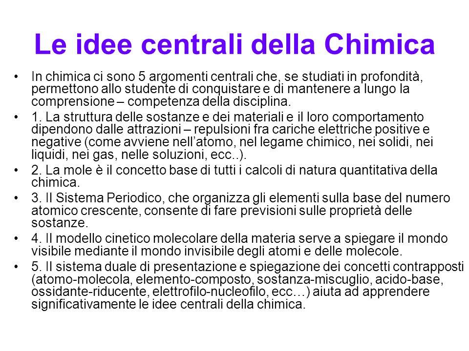 Le idee centrali della Chimica