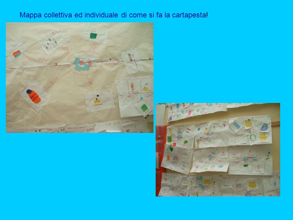 Mappa collettiva ed individuale di come si fa la cartapesta!