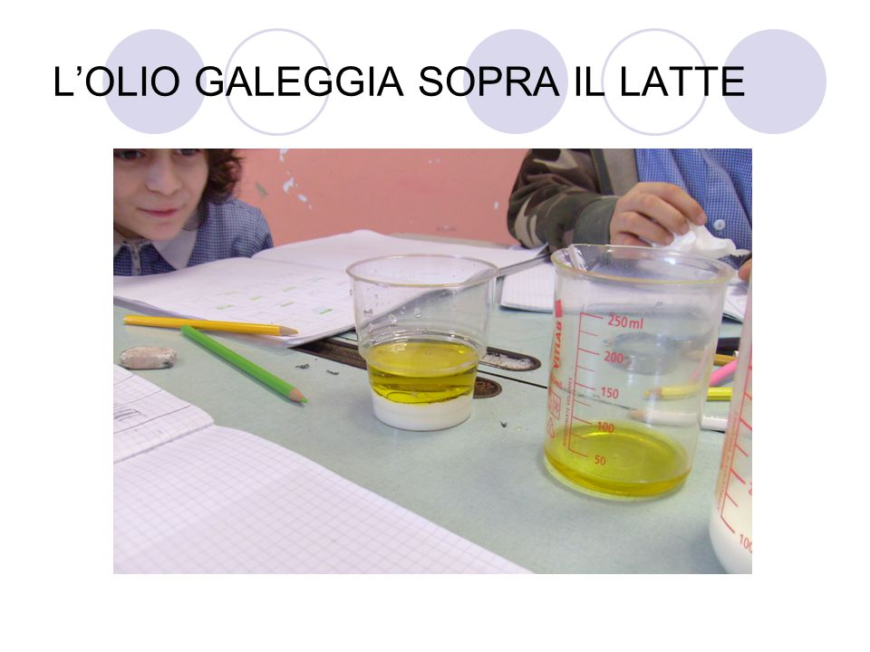 L'OLIO GALEGGIA SOPRA IL LATTE
