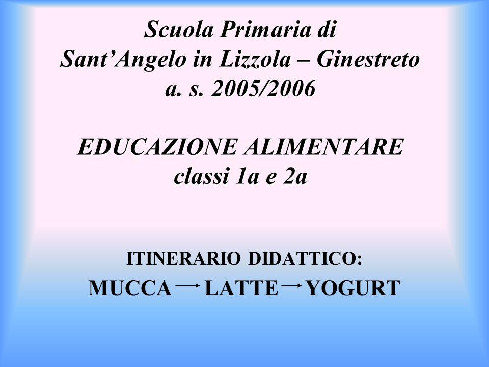 ITINERARIO DIDATTICO: MUCCA LATTE YOGURT