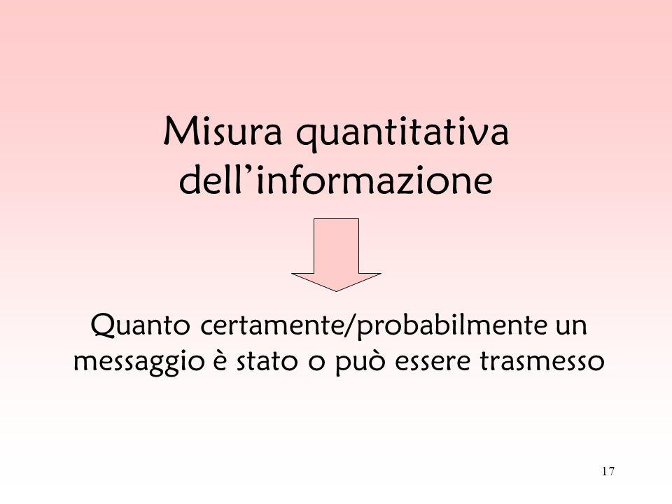 Misura quantitativa dell'informazione