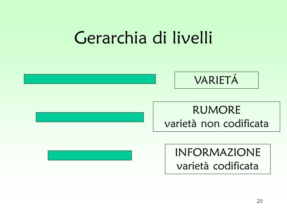 Gerarchia di livelli VARIETÁ RUMORE varietà non codificata