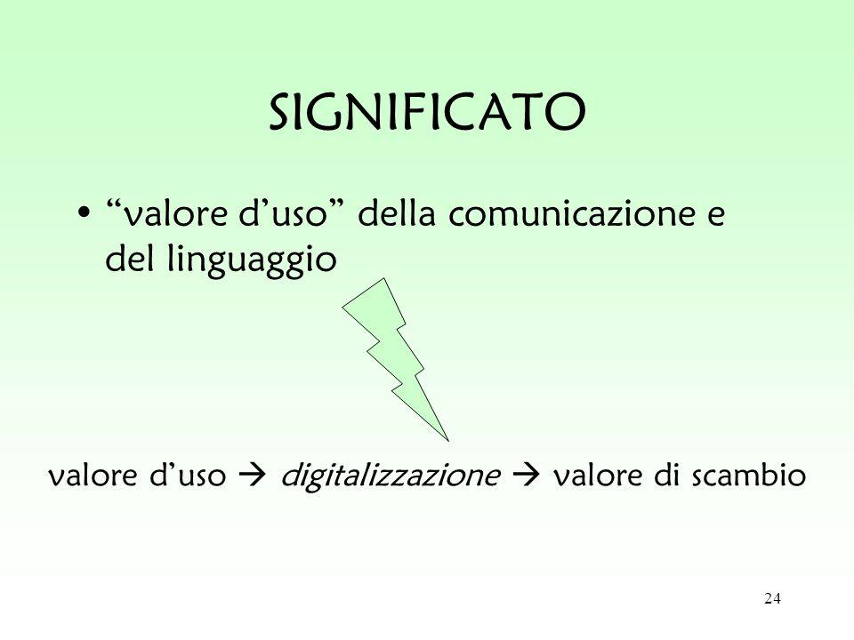 valore d'uso  digitalizzazione  valore di scambio