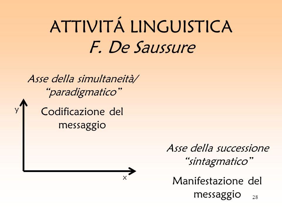 ATTIVITÁ LINGUISTICA F. De Saussure