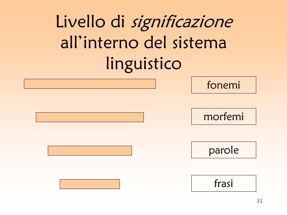 Livello di significazione all'interno del sistema linguistico