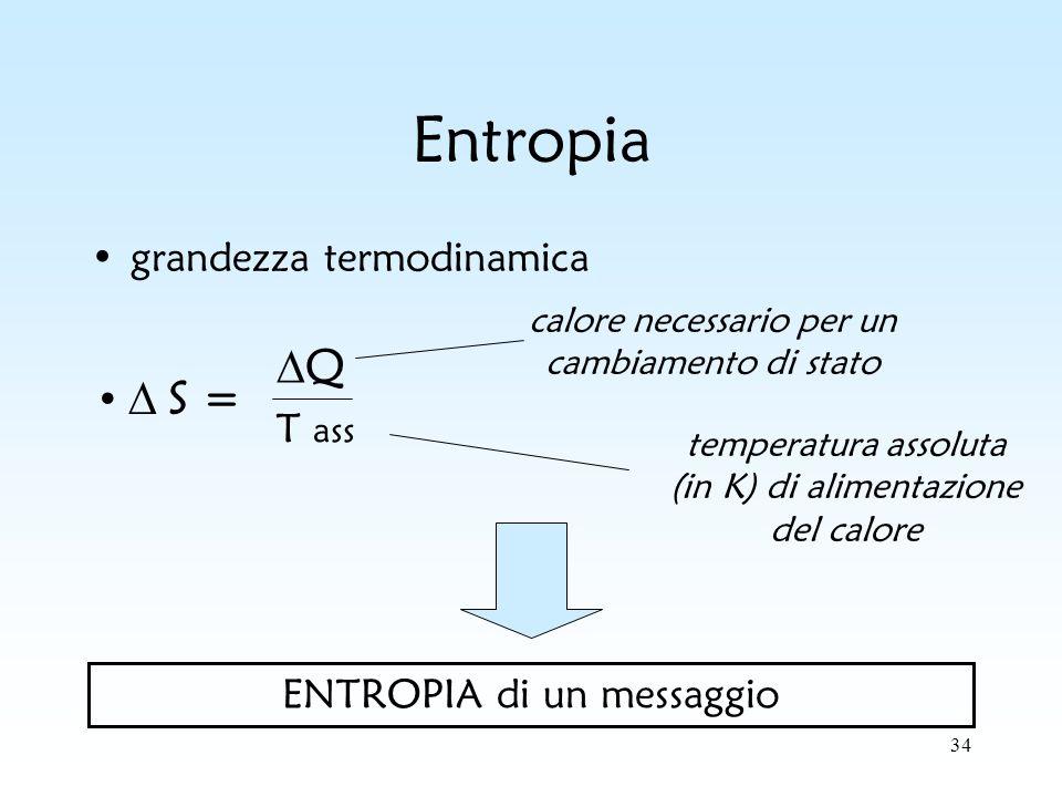 Entropia DQ D S = grandezza termodinamica T ass