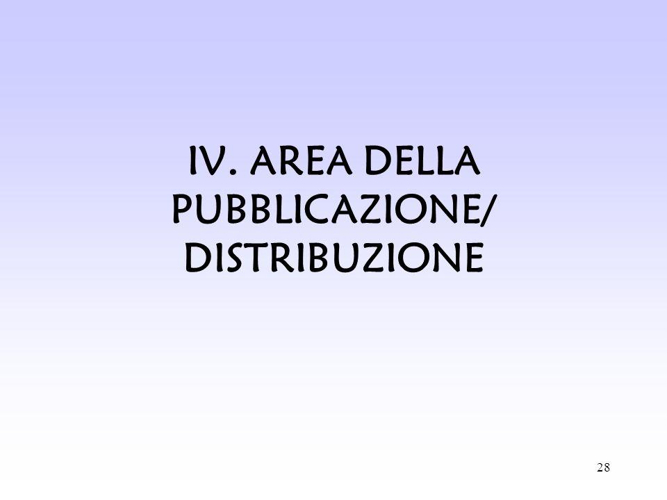 IV. AREA DELLA PUBBLICAZIONE/ DISTRIBUZIONE