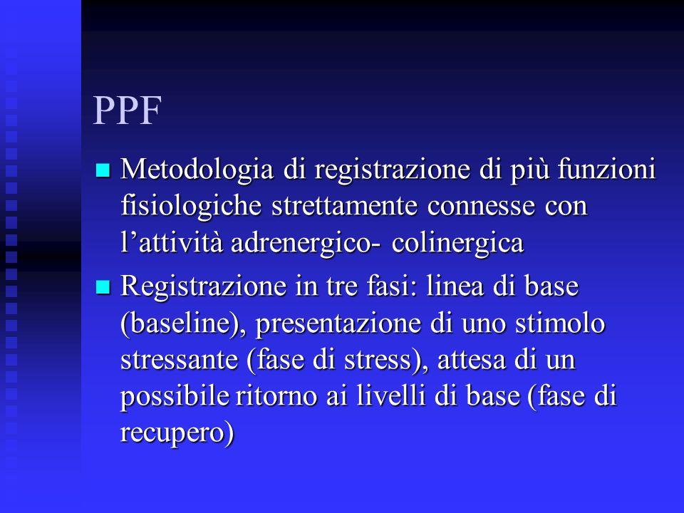 PPF Metodologia di registrazione di più funzioni fisiologiche strettamente connesse con l'attività adrenergico- colinergica.