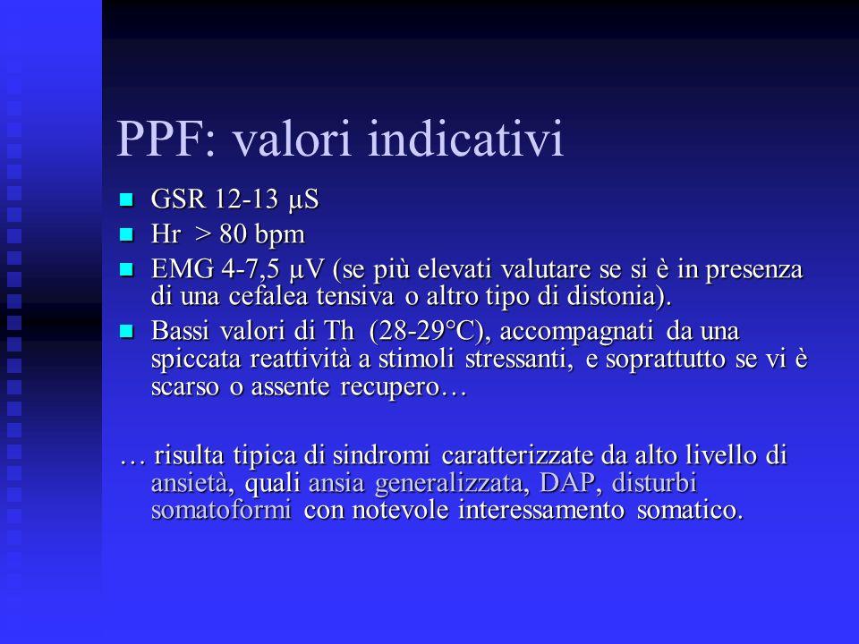PPF: valori indicativi