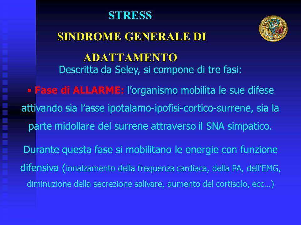 STRESS SINDROME GENERALE DI ADATTAMENTO