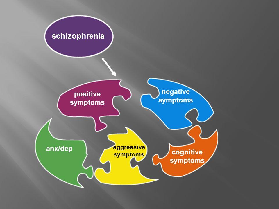 schizophrenia negative symptoms positive symptoms anx/dep