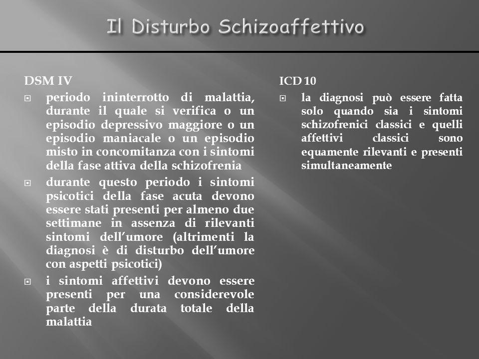Il Disturbo Schizoaffettivo