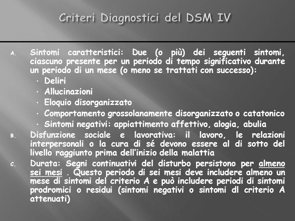 Criteri Diagnostici del DSM IV