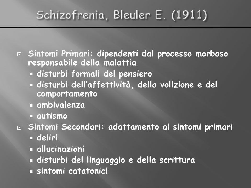 Schizofrenia, Bleuler E. (1911)