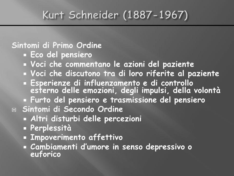 Kurt Schneider (1887-1967) Sintomi di Primo Ordine Eco del pensiero