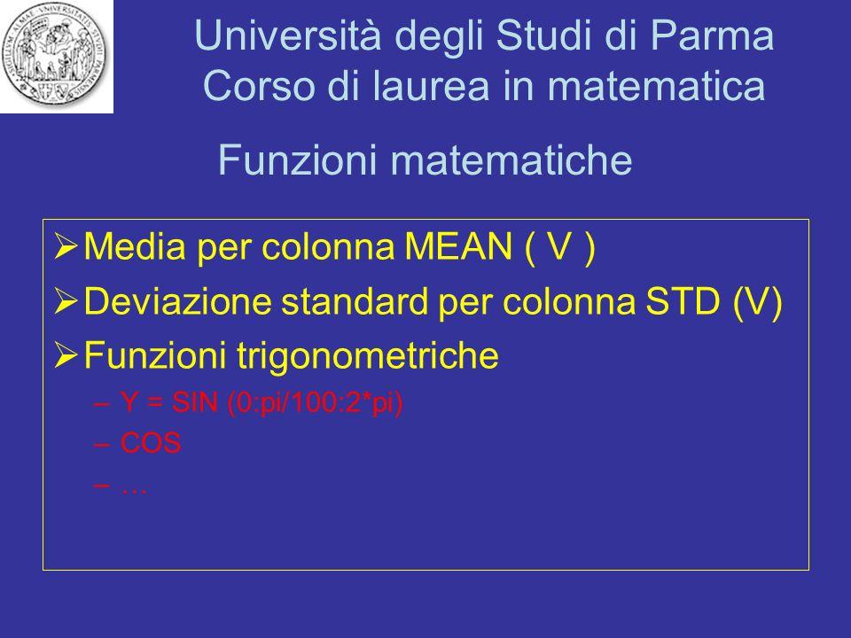Funzioni matematiche Media per colonna MEAN ( V )
