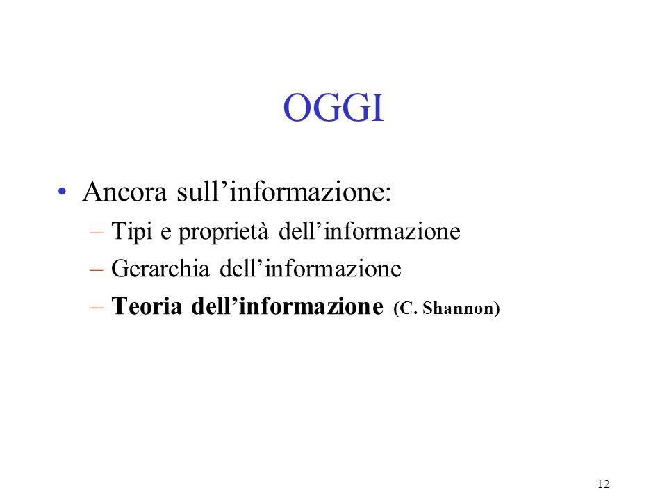 OGGI Ancora sull'informazione: Tipi e proprietà dell'informazione