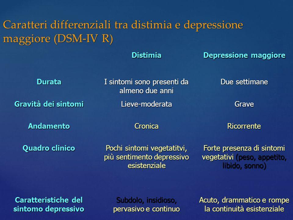 Caratteri differenziali tra distimia e depressione maggiore (DSM-IV R)