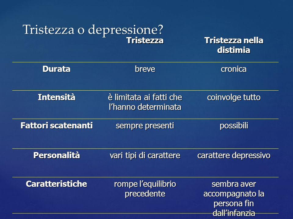 Tristezza o depressione