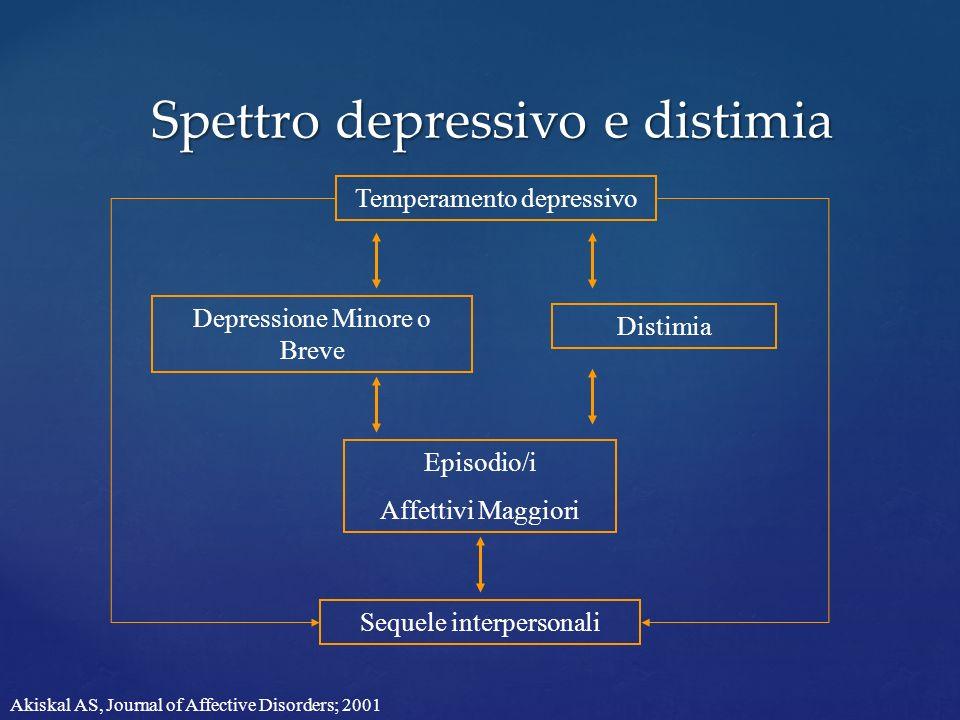 Spettro depressivo e distimia