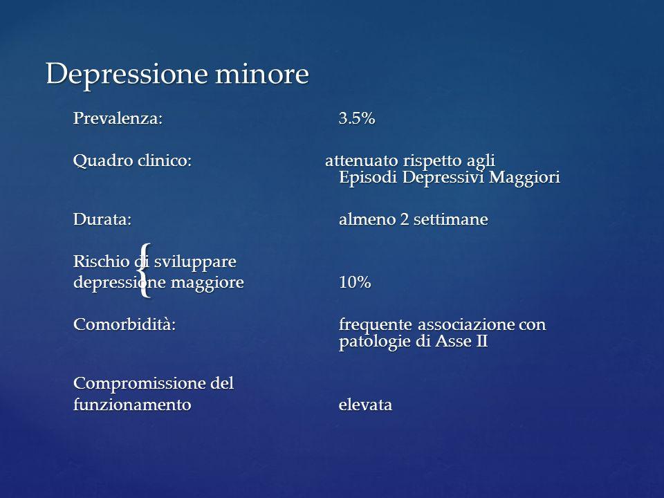 Depressione minore Prevalenza: 3.5%