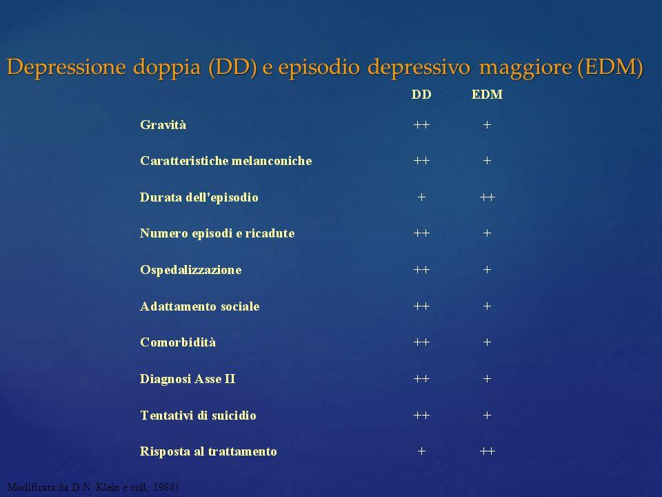 Depressione doppia (DD) e episodio depressivo maggiore (EDM)