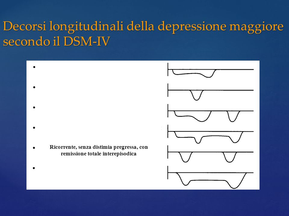 Decorsi longitudinali della depressione maggiore secondo il DSM-IV